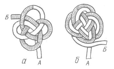 Орнаментальные узлы и узоры